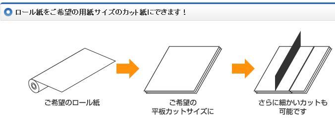 b2 サイズ